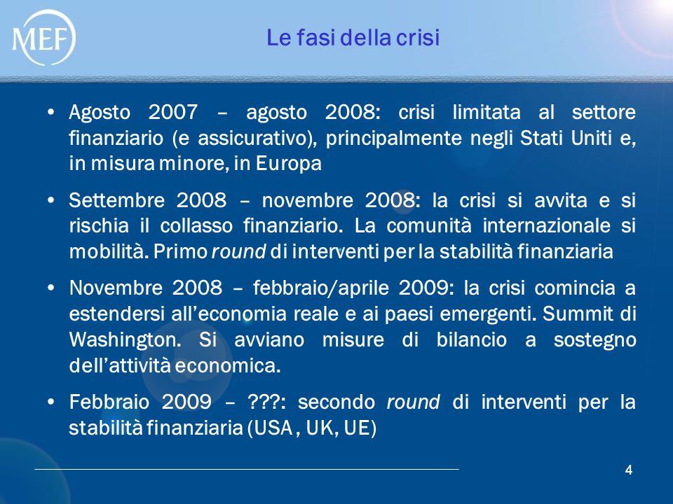 44 Le fasi della crisi Agosto 2007 – agosto 2008: crisi limitata al settore finanziario (e assicurativo), principalmente negli Stati Uniti e, in misur