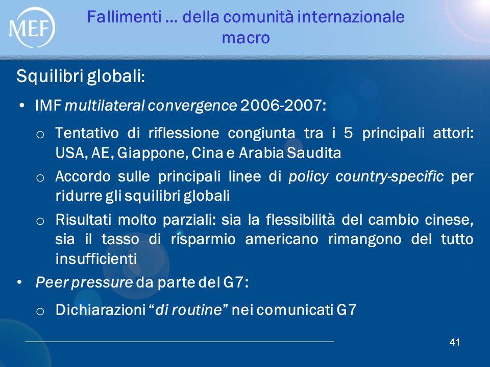 41 Fallimenti … della comunità internazionale macro Squilibri globali : IMF multilateral convergence 2006-2007: o Tentativo di riflessione congiunta t