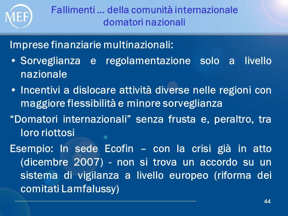 44 Fallimenti … della comunità internazionale domatori nazionali Imprese finanziarie multinazionali: Sorveglianza e regolamentazione solo a livello na