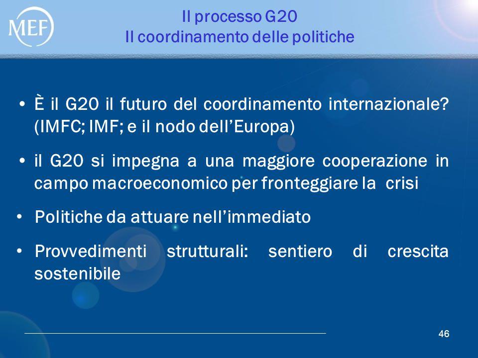 Il processo G20 Il coordinamento delle politiche È il G20 il futuro del coordinamento internazionale? (IMFC; IMF; e il nodo dell'Europa) il G20 si imp