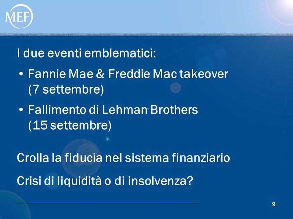 99 I due eventi emblematici: Fannie Mae & Freddie Mac takeover (7 settembre) Fallimento di Lehman Brothers (15 settembre) Crolla la fiducia nel sistem