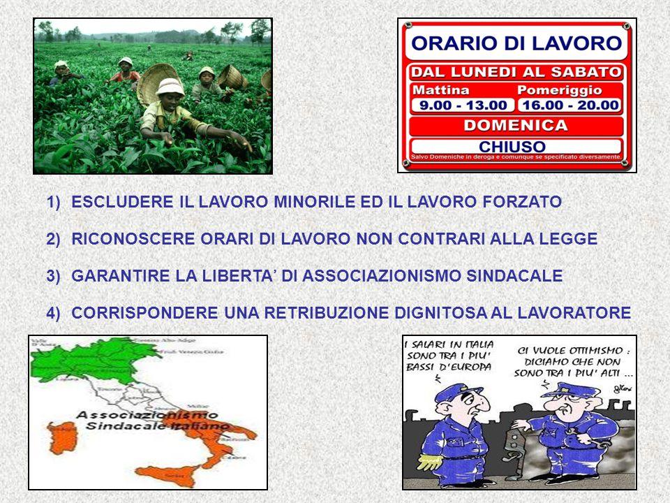 8)GARANTIRE LA SALUBRITA' DEL LUOGO DI LAVORO 5)GARANTIRE IL DIRITTO DEI LAVORATORI DI ESSERE TUTELATI DALLA CONTRATTAZIONE COLLETTIVA 6)GARANTIRE LA SICUREZZA SUL LUOGO DI LAVORO 7)IMPEDIRE QUALSIASI DISCRIMINAZIONE BASATA SU SESSO, RAZZA, ORIENTAMENTO POLITICO, SESSUALE, RELIGIOSO