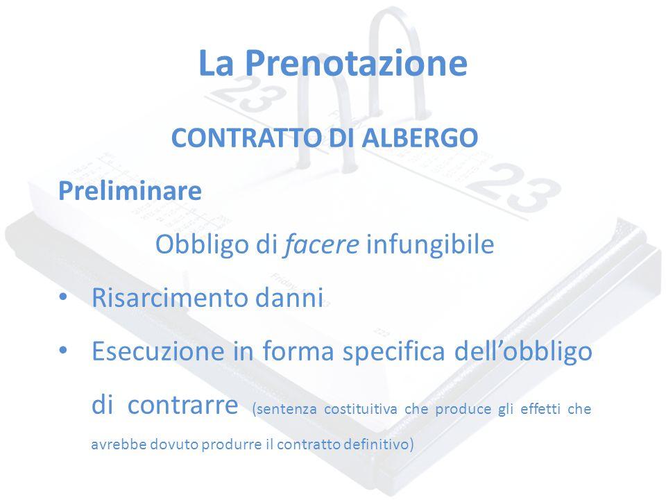 La Prenotazione CONTRATTO DI ALBERGO Preliminare Obbligo di facere infungibile Risarcimento danni Esecuzione in forma specifica dell'obbligo di contra