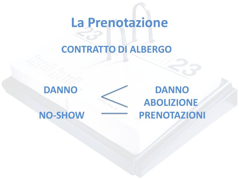 La Prenotazione CONTRATTO DI ALBERGO DANNO NO-SHOW DANNO ABOLIZIONE PRENOTAZIONI