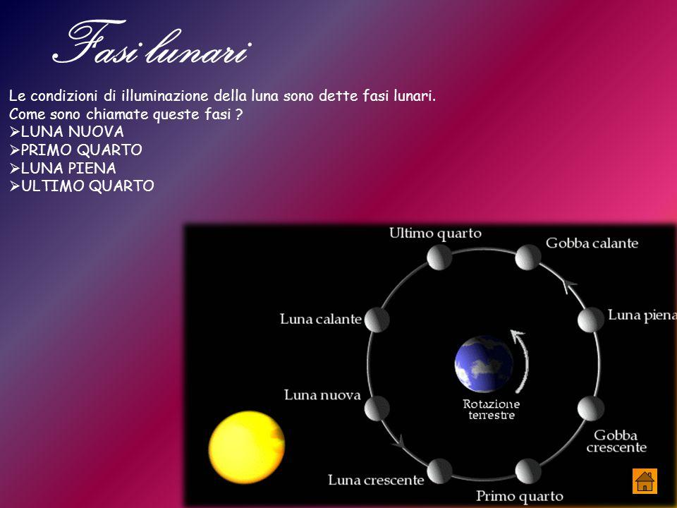 Le condizioni di illuminazione della luna sono dette fasi lunari.