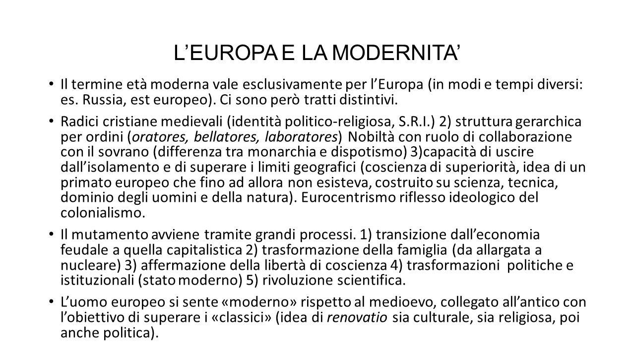 L'EUROPA E LA MODERNITA' Il termine età moderna vale esclusivamente per l'Europa (in modi e tempi diversi: es.
