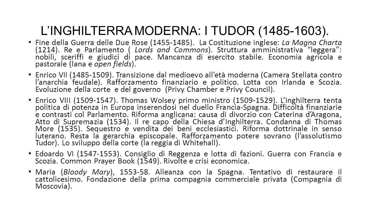 L'INGHILTERRA MODERNA: I TUDOR (1485-1603).Fine della Guerra delle Due Rose (1455-1485).