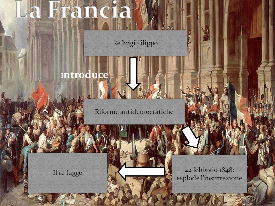 Re luigi Filippo Riforme antidemocratiche 22 febbraio 1848: esplode l'insurrezione Il re fugge I ntroduce