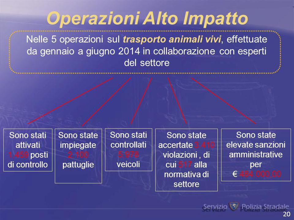 20 Nelle 5 operazioni sul trasporto animali vivi, effettuate da gennaio a giugno 2014 in collaborazione con esperti del settore Sono stati attivati 1,