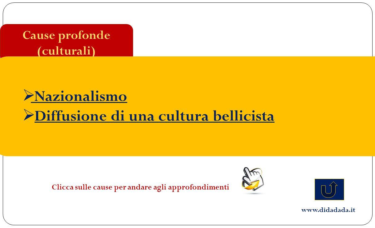 Cause profonde (culturali)  Nazionalismo Nazionalismo  Diffusione di una cultura bellicistaDiffusione di una cultura bellicista www.didadada.it Clic