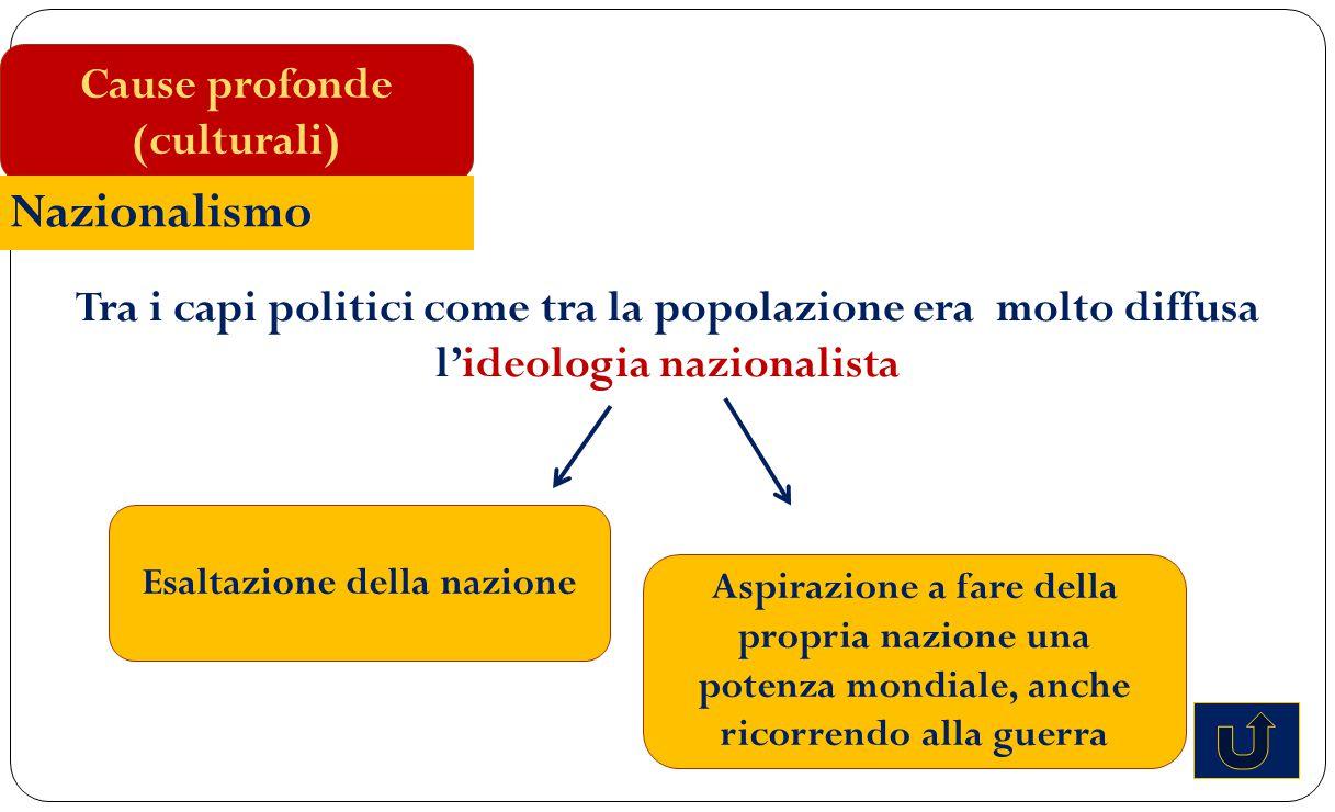 Cause profonde (culturali) Nazionalismo Tra i capi politici come tra la popolazione era molto diffusa l'ideologia nazionalista Esaltazione della nazio