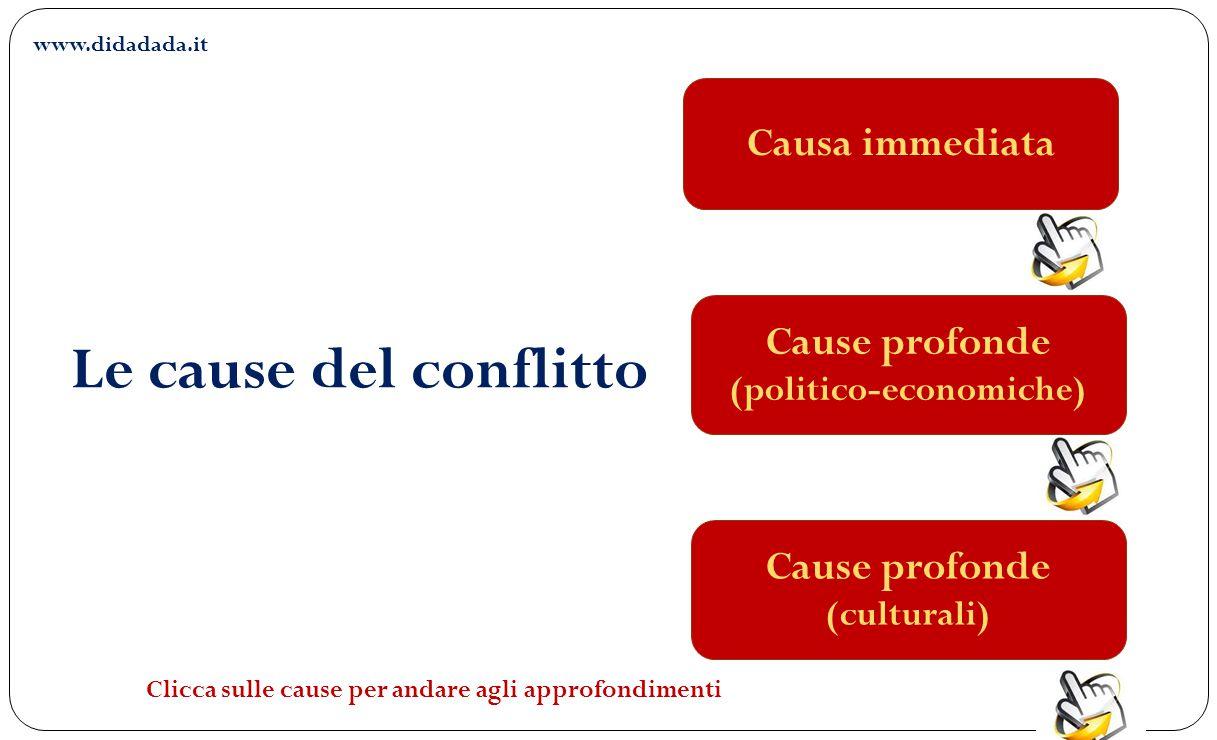 Le cause del conflitto Causa immediata Cause profonde (politico-economiche) Cause profonde (culturali) Clicca sulle cause per andare agli approfondime