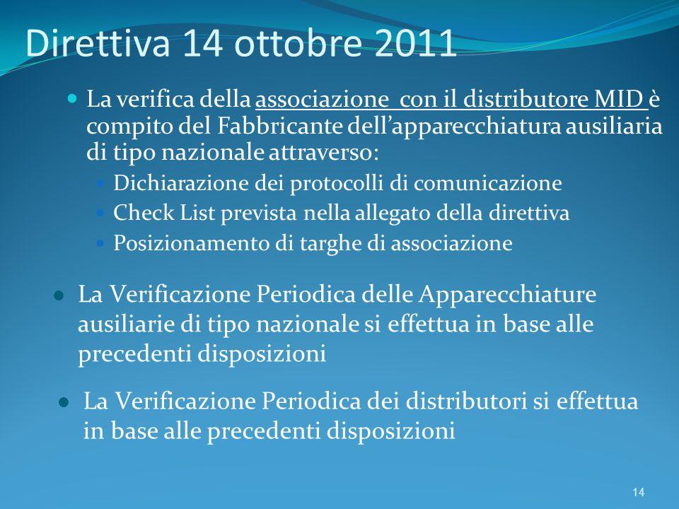 Direttiva 14 ottobre 2011 La verifica della associazione con il distributore MID è compito del Fabbricante dell'apparecchiatura ausiliaria di tipo naz