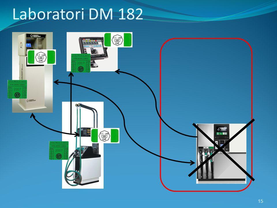 Laboratori DM 182 15