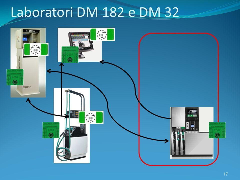 Laboratori DM 182 e DM 32 17