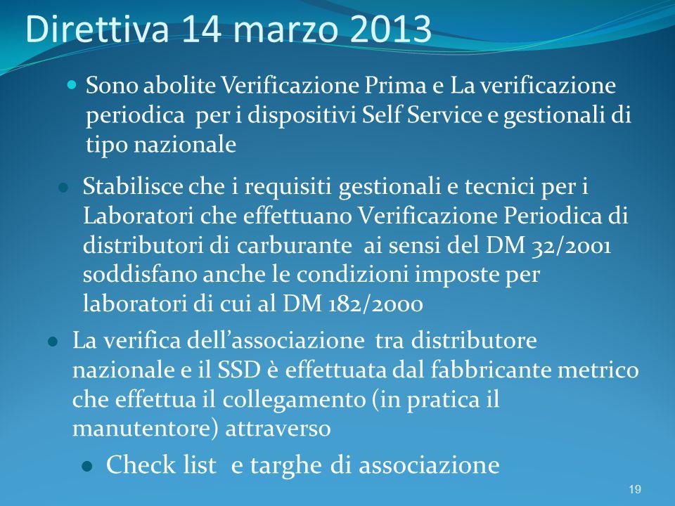 Direttiva 14 marzo 2013 Sono abolite Verificazione Prima e La verificazione periodica per i dispositivi Self Service e gestionali di tipo nazionale 19