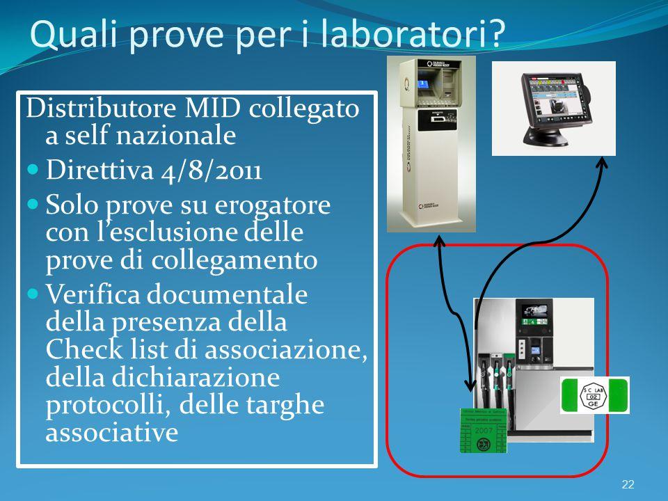 Quali prove per i laboratori? 22 Distributore MID collegato a self nazionale Direttiva 4/8/2011 Solo prove su erogatore con l'esclusione delle prove d