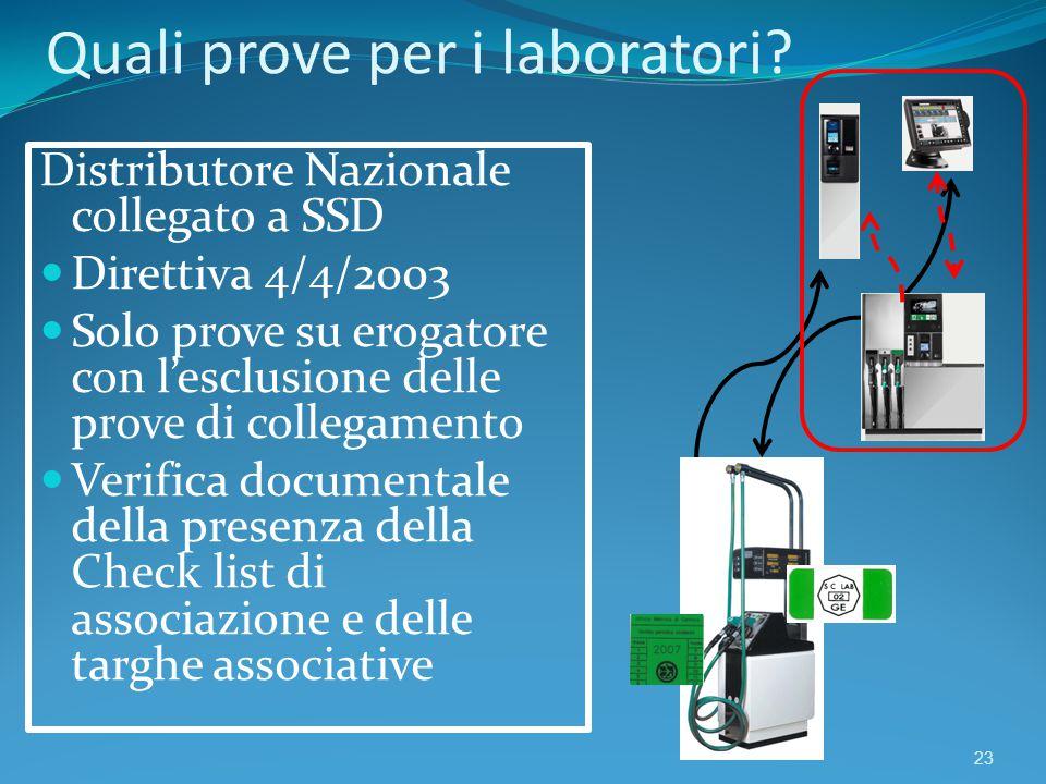Quali prove per i laboratori? 23 Distributore Nazionale collegato a SSD Direttiva 4/4/2003 Solo prove su erogatore con l'esclusione delle prove di col