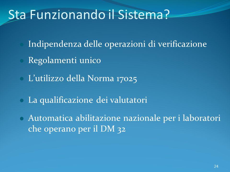 Sta Funzionando il Sistema? Indipendenza delle operazioni di verificazione 24 Regolamenti unico L'utilizzo della Norma 17025 La qualificazione dei val