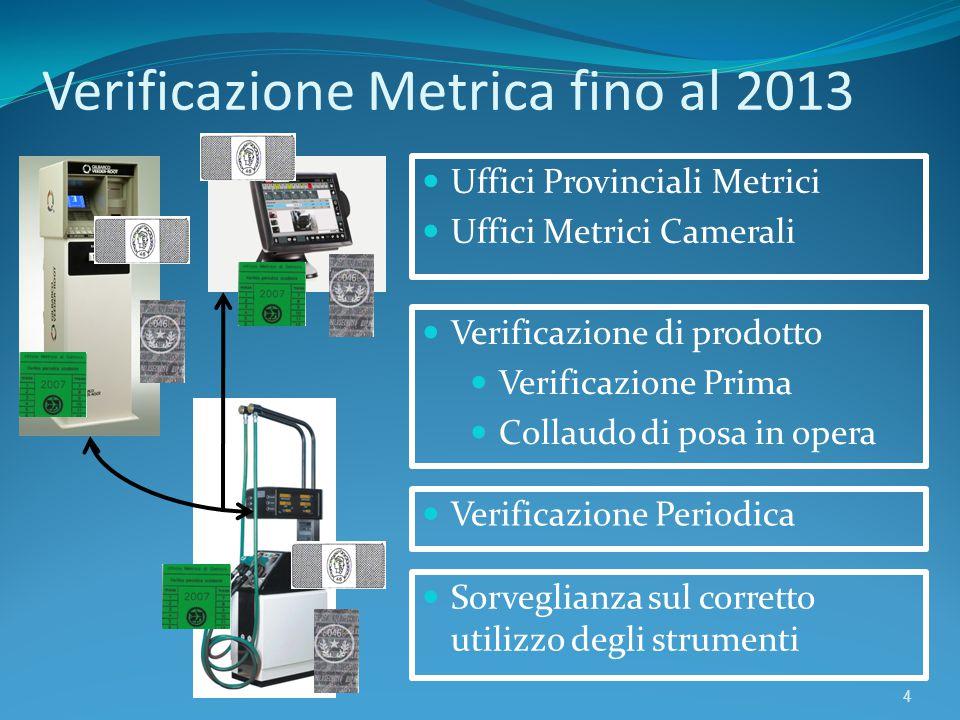 Verificazione Metrica fino al 2013 4 Uffici Provinciali Metrici Uffici Metrici Camerali Verificazione di prodotto Verificazione Prima Collaudo di posa