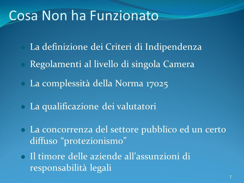 Cosa Non ha Funzionato La definizione dei Criteri di Indipendenza 7 Regolamenti al livello di singola Camera La complessità della Norma 17025 La quali
