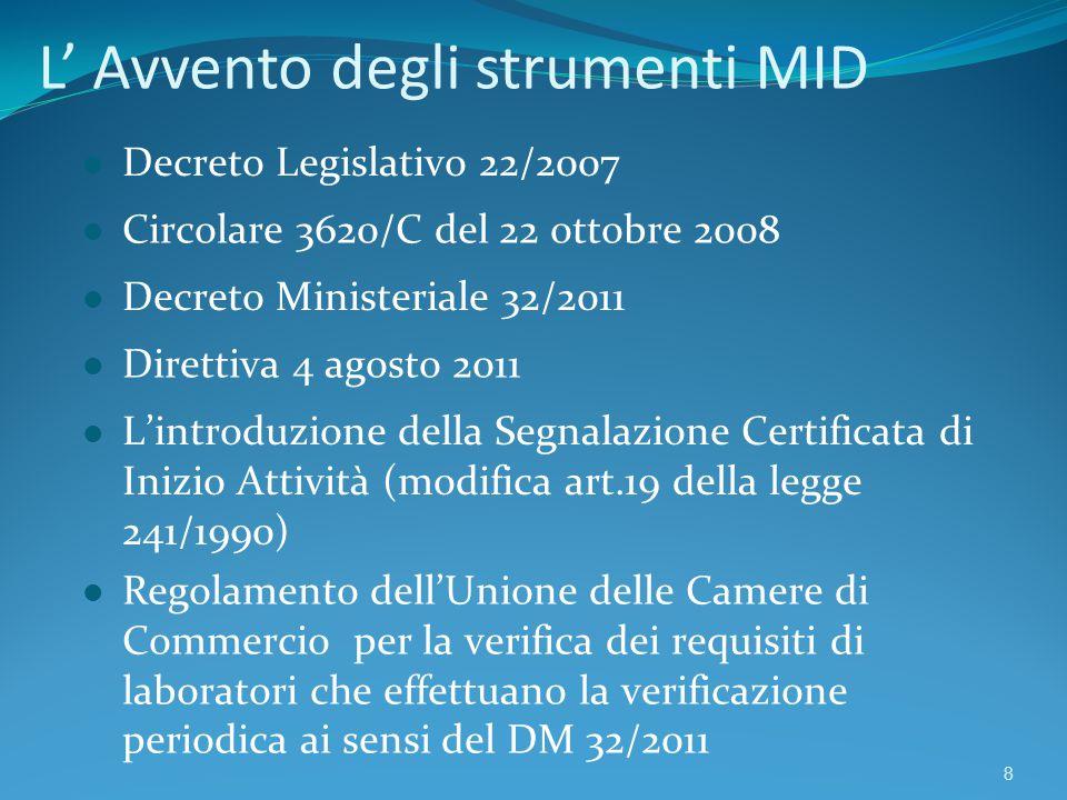 L' Avvento degli strumenti MID Decreto Legislativo 22/2007 8 Direttiva 4 agosto 2011 L'introduzione della Segnalazione Certificata di Inizio Attività