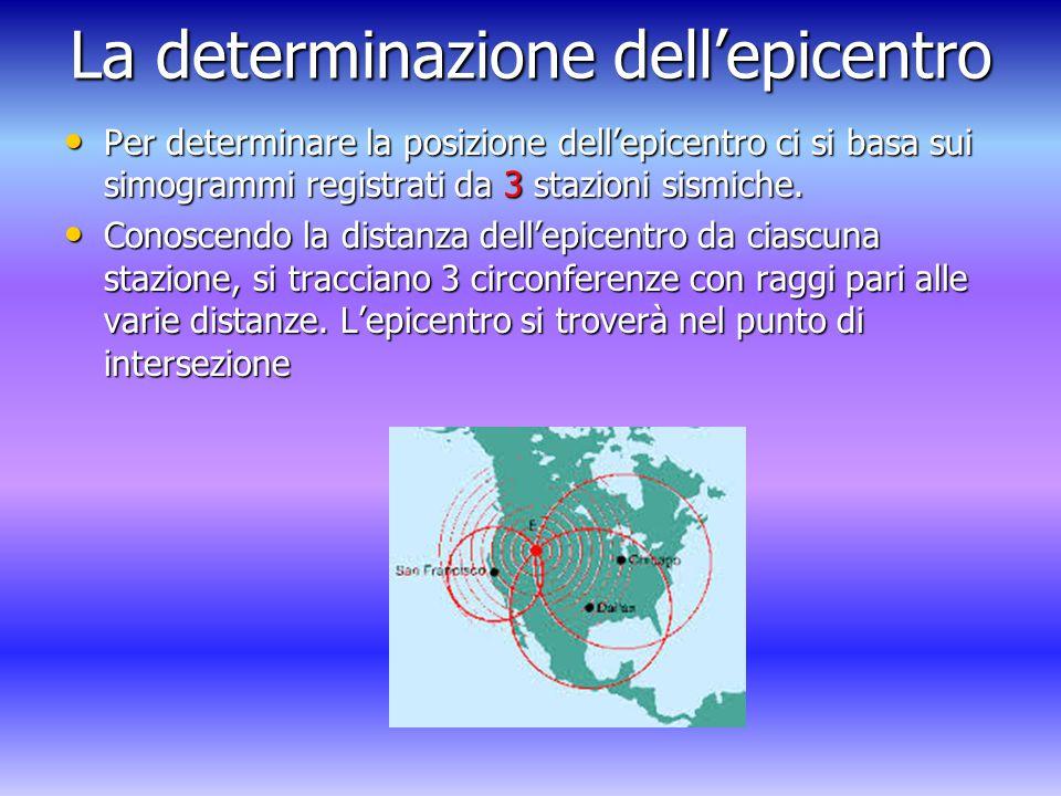 La determinazione dell'epicentro Per determinare la posizione dell'epicentro ci si basa sui simogrammi registrati da 3 stazioni sismiche.