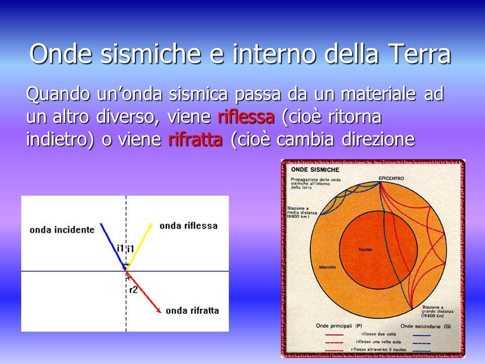Onde sismiche e interno della Terra Quando un'onda sismica passa da un materiale ad un altro diverso, viene riflessa (cioè ritorna indietro) o viene rifratta (cioè cambia direzione