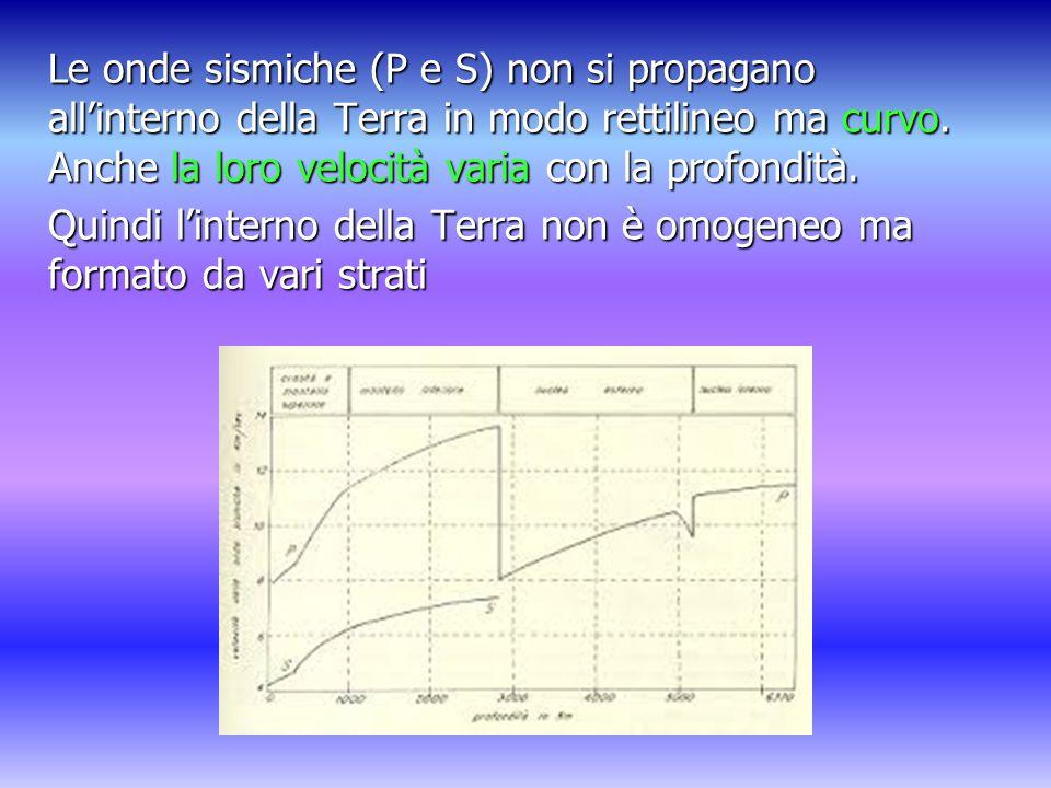 Le onde sismiche (P e S) non si propagano all'interno della Terra in modo rettilineo ma curvo.