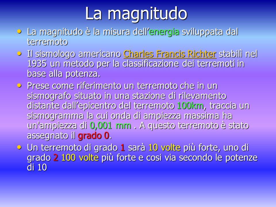 La magnitudo La magnitudo è la misura dell'energia sviluppata dal terremoto La magnitudo è la misura dell'energia sviluppata dal terremoto Il sismologo americano Charles Francis Richter stabilì nel 1935 un metodo per la classificazione dei terremoti in base alla potenza.