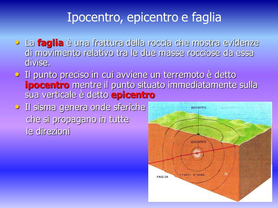 La profondità dei terremoti La profondità dei terremoti è variabile La profondità dei terremoti è variabile Nelle zone di subduzione (lungo i piani di Beniof) possiamo avere terremoti Nelle zone di subduzione (lungo i piani di Beniof) possiamo avere terremoti –superficiali 0 – 70 km –intermedi 70 – 300 Km –profondi 300 – 700 Km Negli altri casi i terremoti sono superficiali 0 – 70 Km Negli altri casi i terremoti sono superficiali 0 – 70 Km