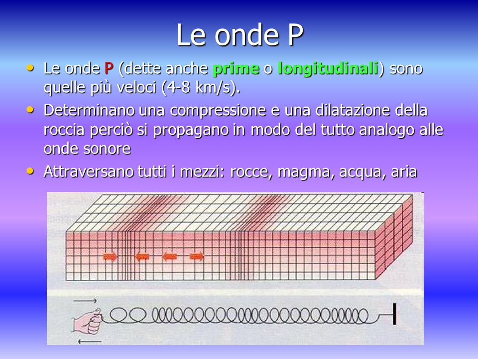 Le onde S Le onde S cioè secondarie (chiamate anche trasversali) perché sono più lente (velocità: 2-4 km/s) Le onde S cioè secondarie (chiamate anche trasversali) perché sono più lente (velocità: 2-4 km/s) Fanno muovere il terreno alternativamente in basso e in alto trasversalmente alla direzione di propagazione.