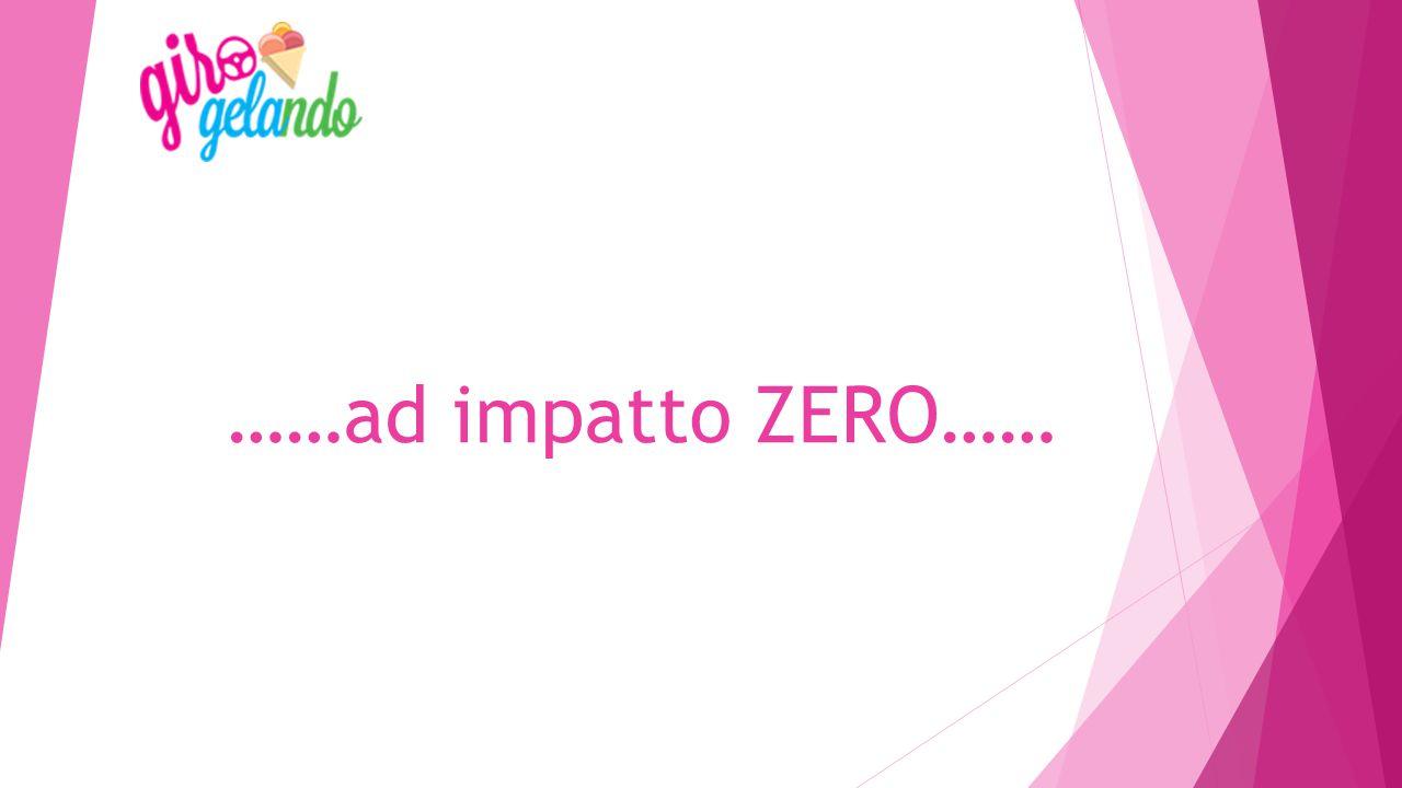 ……ad impatto ZERO……