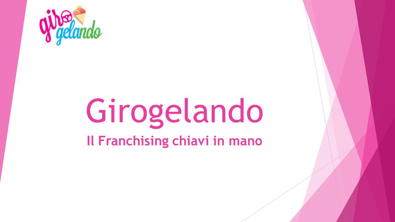 GIROGELANDO PRENOTA LA TUA MACCHININA, RISERVATI UNA TUA ZONA IN ESCLUSIVA E ……….