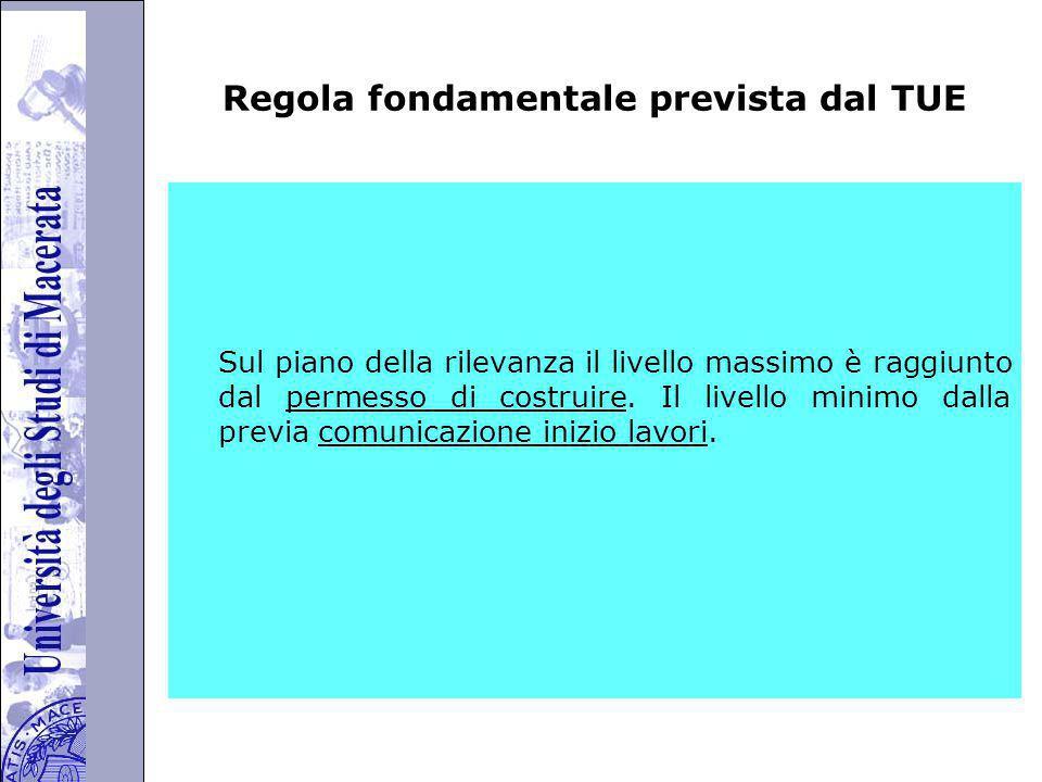 Università degli Studi di Perugia Regola fondamentale prevista dal TUE Sul piano della rilevanza il livello massimo è raggiunto dal permesso di costruire.