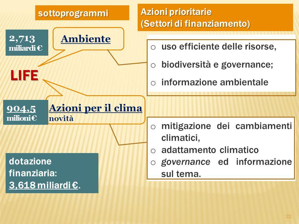 2013-2014 o uso efficiente delle risorse, o biodiversità e governance; o informazione ambientale LIFE Ambiente sottoprogrammi Azioni per il clima novi