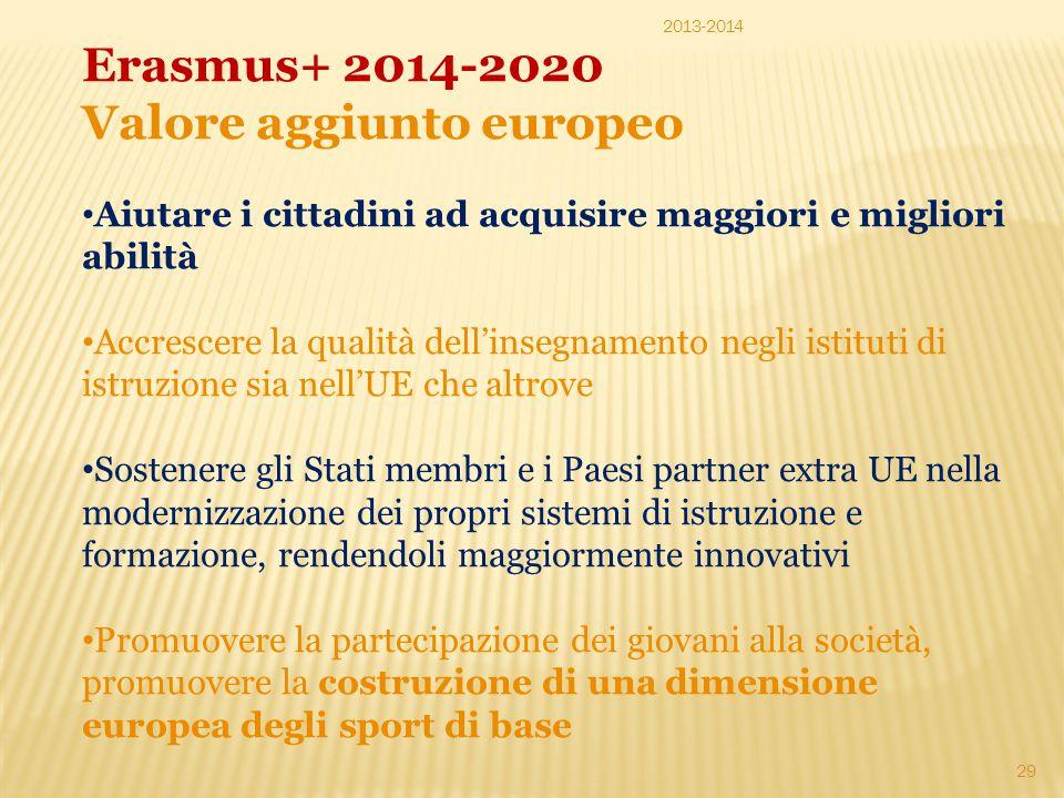Erasmus+ 2014-2020 Valore aggiunto europeo Aiutare i cittadini ad acquisire maggiori e migliori abilità Accrescere la qualità dell'insegnamento negli