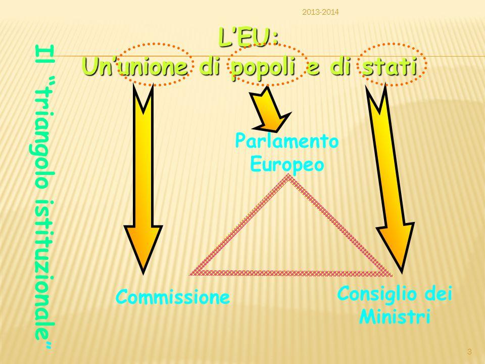 """L'EU: Un'unione di popoli e di stati Commissione Parlamento Europeo Consiglio dei Ministri Il """"triangolo istituzionale """" 2013-2014 3"""