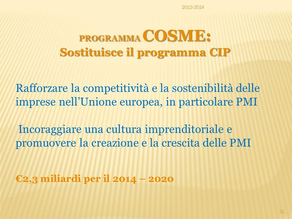 PROGRAMMA COSME: Sostituisce il programma CIP Rafforzare la competitività e la sostenibilità delle imprese nell'Unione europea, in particolare PMI Inc