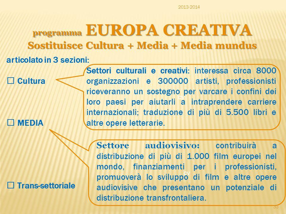 programma EUROPA CREATIVA Sostituisce Cultura + Media + Media mundus 2013-2014 articolato in 3 sezioni:  Cultura  MEDIA  Trans-settoriale Settori c