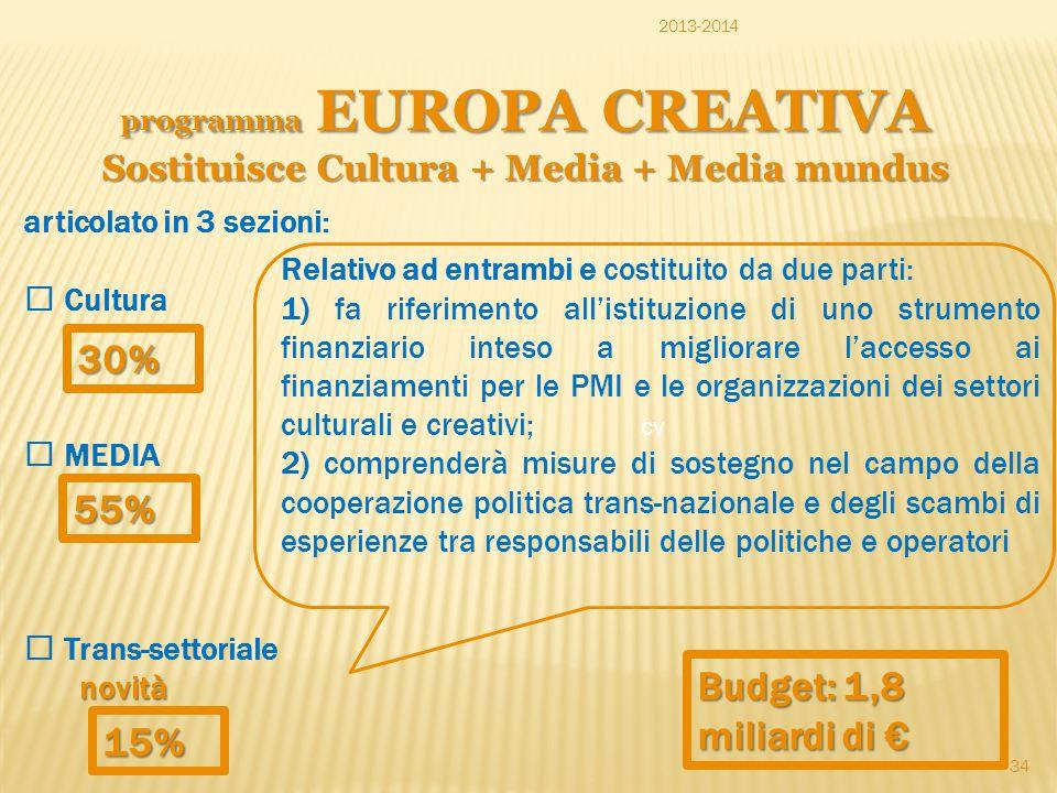 programma EUROPA CREATIVA Sostituisce Cultura + Media + Media mundus 2013-2014 articolato in 3 sezioni:  Cultura  MEDIA  Trans-settoriale novità Re