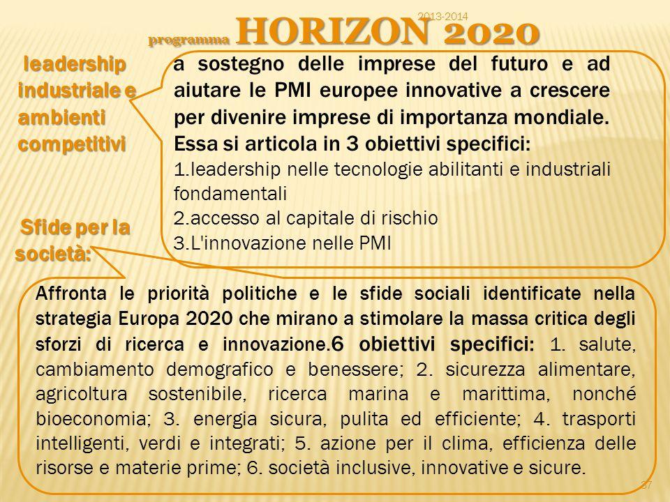 programma HORIZON 2020 2013-2014 leadership industriale e ambienti competitivi leadership industriale e ambienti competitivi a sostegno delle imprese