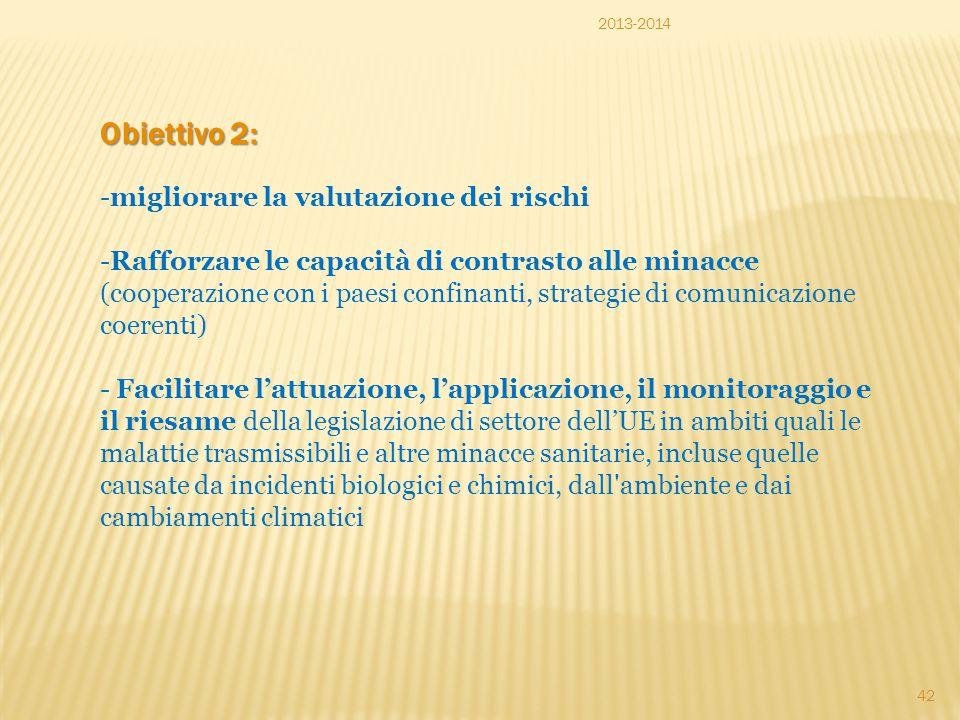 2013-2014 Obiettivo 2: -migliorare la valutazione dei rischi -Rafforzare le capacità di contrasto alle minacce (cooperazione con i paesi confinanti, s