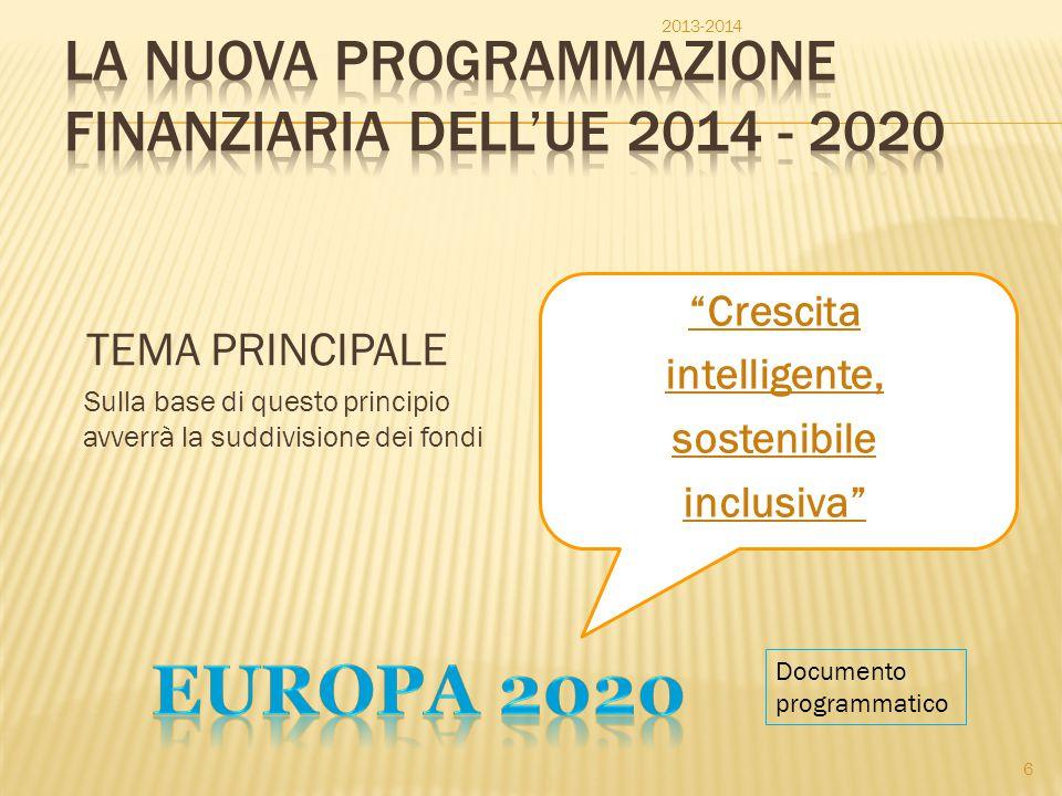 """TEMA PRINCIPALE Sulla base di questo principio avverrà la suddivisione dei fondi """"Crescita intelligente, sostenibile inclusiva"""" Documento programmatic"""