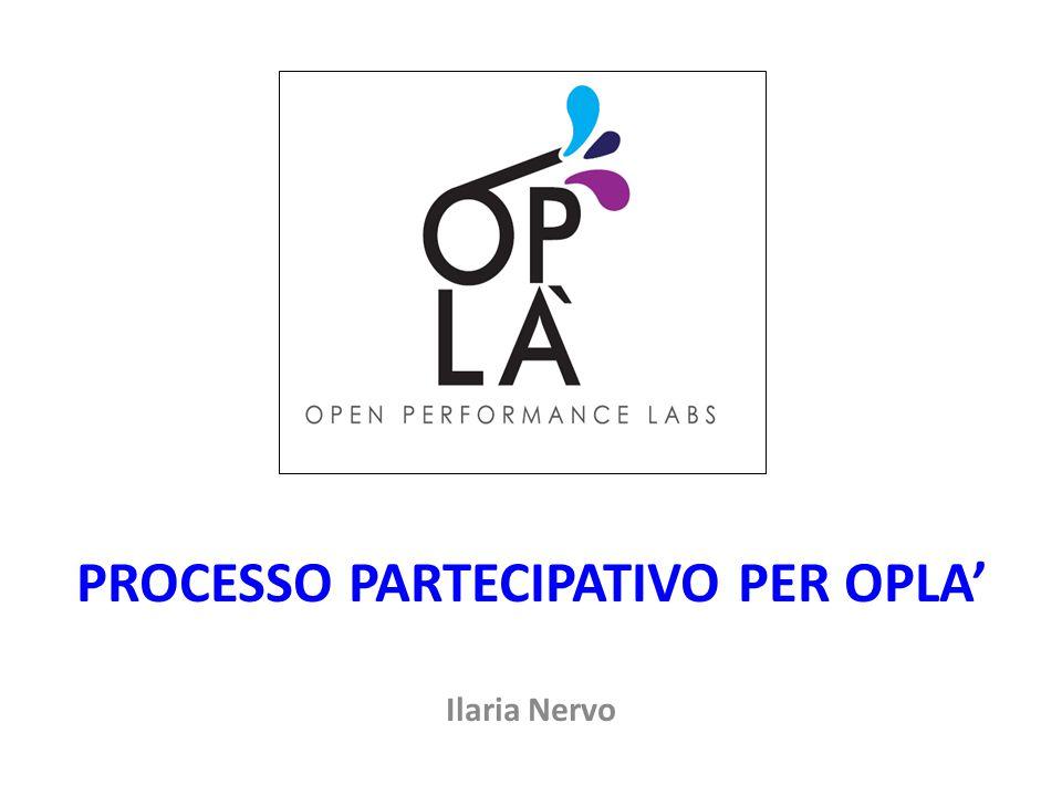 Ilaria Nervo PROCESSO PARTECIPATIVO PER OPLA'