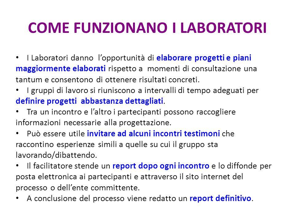 COME FUNZIONANO I LABORATORI I Laboratori danno l'opportunità di elaborare progetti e piani maggiormente elaborati rispetto a momenti di consultazione