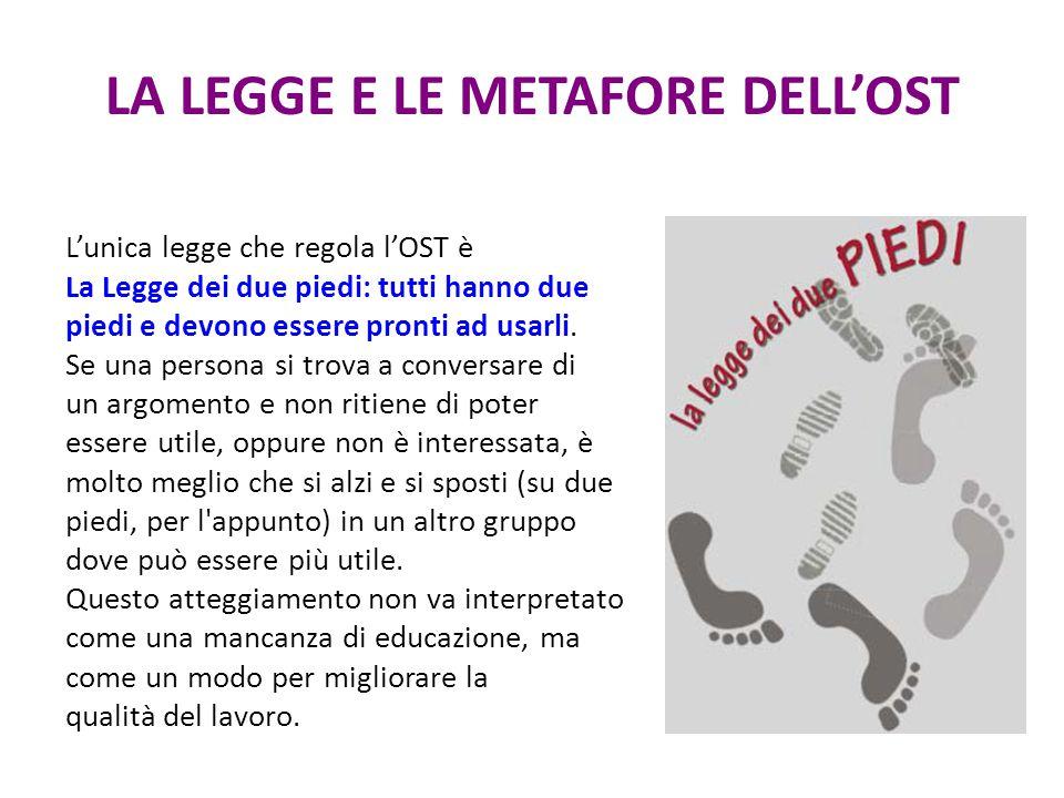 LA LEGGE E LE METAFORE DELL'OST L'unica legge che regola l'OST è La Legge dei due piedi: tutti hanno due piedi e devono essere pronti ad usarli. Se un