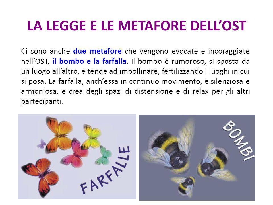 LA LEGGE E LE METAFORE DELL'OST Ci sono anche due metafore che vengono evocate e incoraggiate nell'OST, il bombo e la farfalla. Il bombo è rumoroso, s