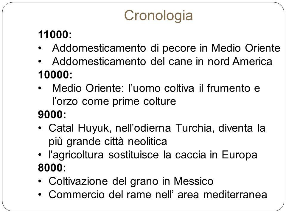 Cronologia 11000: Addomesticamento di pecore in Medio Oriente Addomesticamento del cane in nord America 10000: Medio Oriente: l'uomo coltiva il frumen