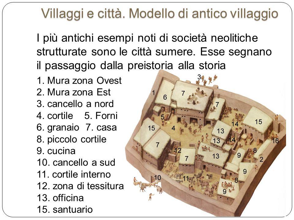 I più antichi esempi noti di società neolitiche strutturate sono le città sumere. Esse segnano il passaggio dalla preistoria alla storia 1. Mura zona
